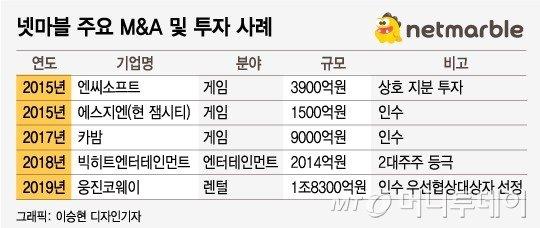 '방탄' 투자했던 방준혁…'코웨이' 인수는 왜?