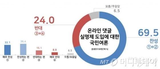 [MT리포트] 자극적 기사가 키운 악플, 한국포털의 한계