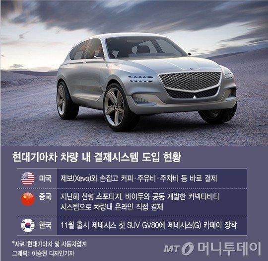 """""""5천만원대로 고급차 탄다"""" 흥행대박 점치는 제네시스 1호 SUV"""