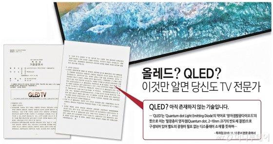 [가전만사]'QLED 상표권'이 뭐길래…삼성 vs LG 분쟁 확전 - 머니투데이 뉴스