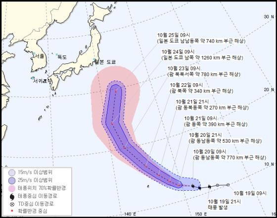 제21호 태풍 부알로이 예상 경로/사진=기상청