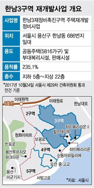 """""""문제는 상가야"""" 한남3조합 '건설사 공약(空約)'에 시큰둥"""