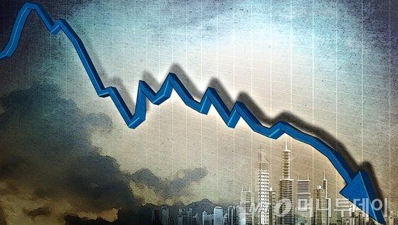 미 연준의 금리 인하 지속 전망에 따라 우리나라 또한 기준금리가 0%대로 떨어질 수 있다/사진=머니투데이DB