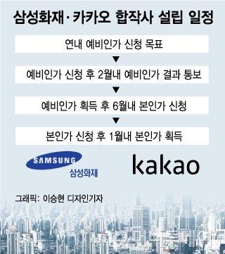 [단독]삼성-카카오 손잡고  디지털손보사 만든다