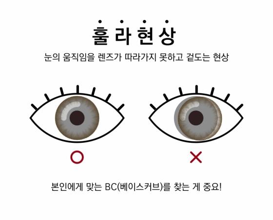 """""""눈동자 2개인줄…"""" 렌즈 훌라 현상, 왜 생기나요?"""