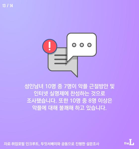 [카드뉴스] 악플 사라져야…악플방지법