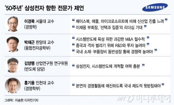 """[MT리포트]""""50년 잔치는 없다""""…'신경영' 되새기는 삼성전자"""