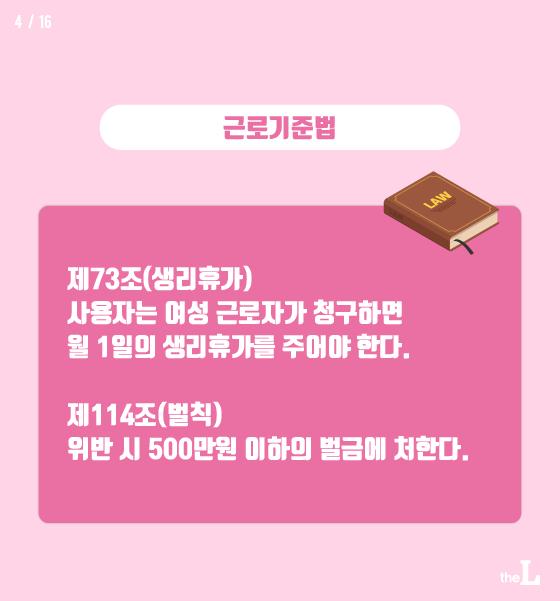 [카드뉴스] '생리휴가' 소송…여러분의 생각은?