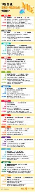 [그래픽뉴스]11월엔 '살맛 난다'…코리아 세일페스타 특가행사 '총정리'