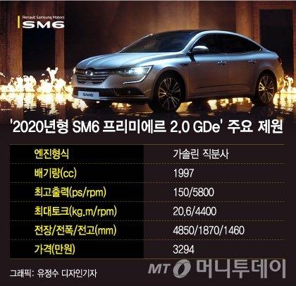 """[시승기]""""더 아름다운 車"""" SM6 '최상위' 프리미에르"""