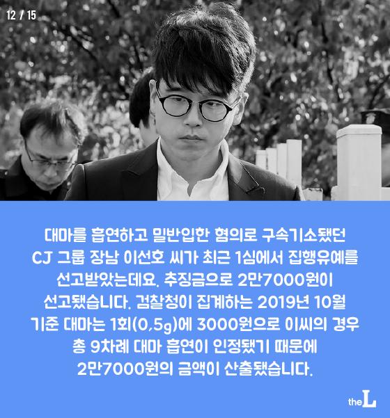 """[카드뉴스] """"소라넷 추징금 14억 인정 안돼""""…추징금이 뭐길래"""