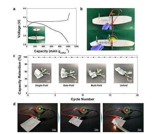 바이폴라 구조의 전고체 리튬-황 전지의 유연성과 열적 안정성<br><br>프린팅을 통해 모형 글라이더 날개와 같은 제한적인 표면 위에 바이폴라 전고체 리튬-황 전지를 구현했다. 제조된 전고체 전지는 접힘 평가, 절단 평가 후에도 LED 램프를 작동시키며, 우수한 기계적 물성과 유연성을 보여준다/자료=UNIST