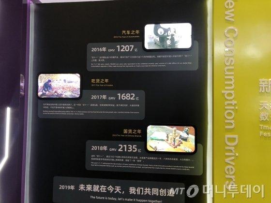 11월11일 중국 전자상거래 기업 알리바바가 쇼핑 할인 행사인 광군제(光棍節·독신자의 날)를 위해 종합상황실을 차려놓은 중국 항저우 알리바바 본사 시시(西溪) 캠퍼스 5번 건물인 미디어센터. /사진=김명룡 기자<br />