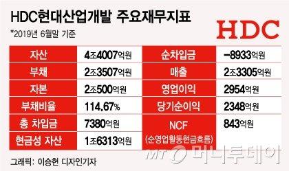 HDC현대산업개발, 아시아나 품는 까닭