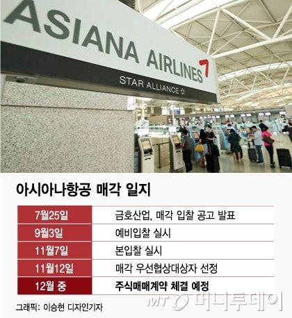 아시아나항공, HDC 품으로…본협상 '연내 완료'