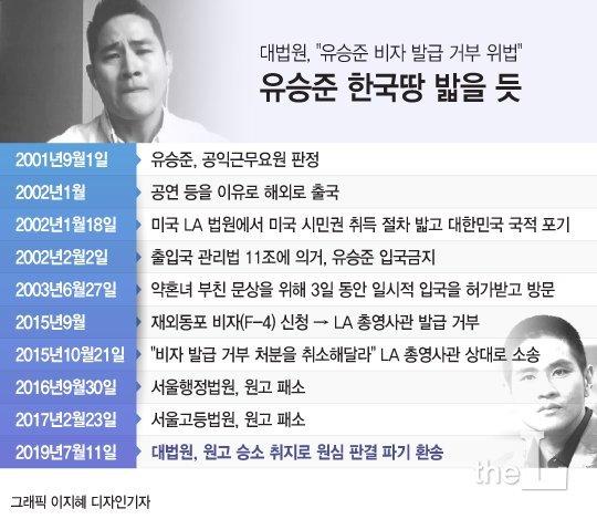 '파기환송심 승소' 유승준, 귀국길 막는 3가지 걸림돌