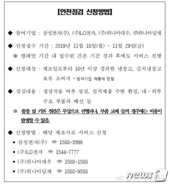 /사진제공=한국소비자원