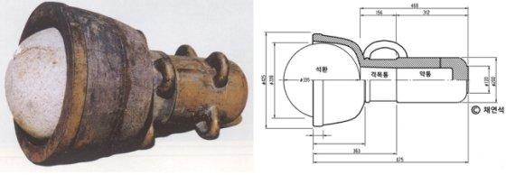 세종 때의 총통완구 복원 모습(왼쪽 사진)을 바탕으로 채연석 교수가 복원한 대완구 설계도/자료=채연석 교수