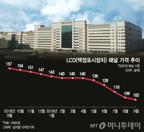 LG의 전략선회…발등에 불 떨어진 희성전자