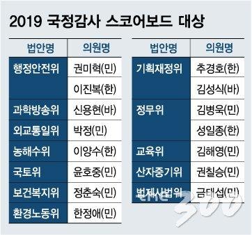 ▲민=더불어민주당, 한=자유한국당, 바=바른미래당.