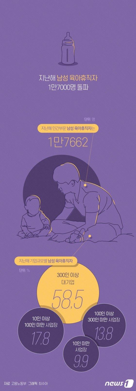 (서울=뉴스1) 최수아 디자이너 =   <저작권자 © 뉴스1코리아, 무단전재 및 재배포 금지>