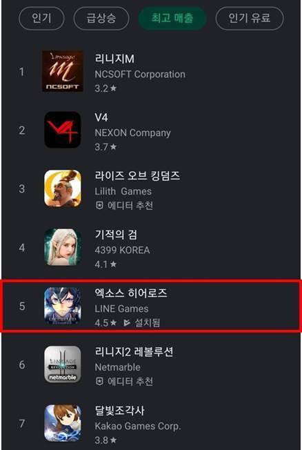 '엑소스 히어로즈' 앱마켓 매출 5위 안착…초반 상승세