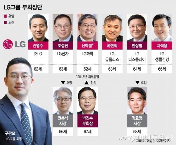 '미스터 세탁기'의 퇴장, LG 구광모式 세대교체 가속