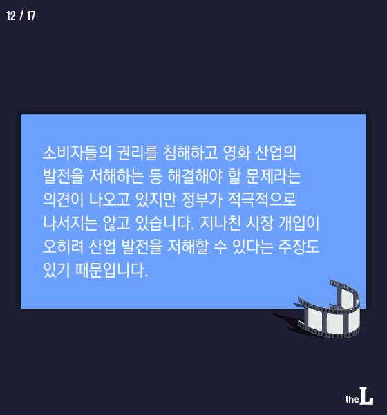 [카드뉴스] '겨울왕국2' 스크린 독과점 논란
