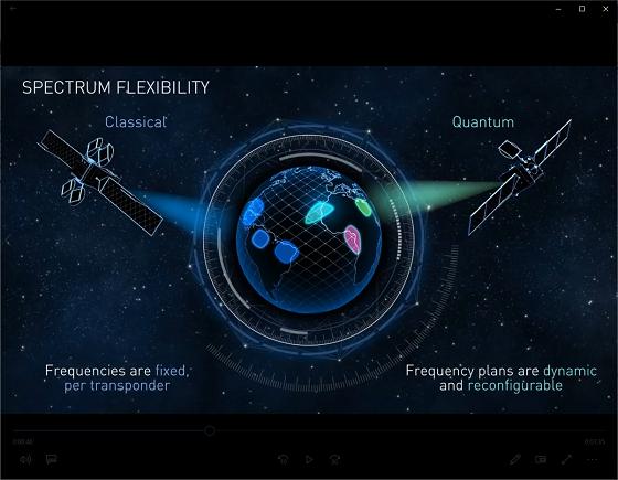 기존 위성 통신 기술과 빔 호핑 기술 간 차이를 비교 설명하는 영상 캡처/자료=ETRI
