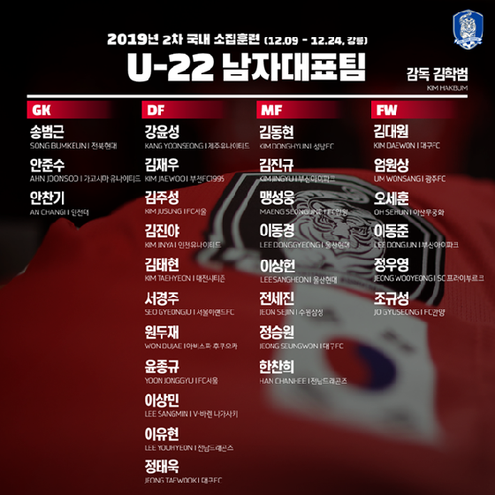 U-22대표팀 국내 소집훈련 28인 명단./사진=대한축구협회