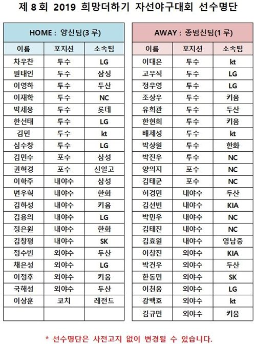 2019 양준혁 자선야구대회에 나서는 선수 명단./사진=양준혁야구재단