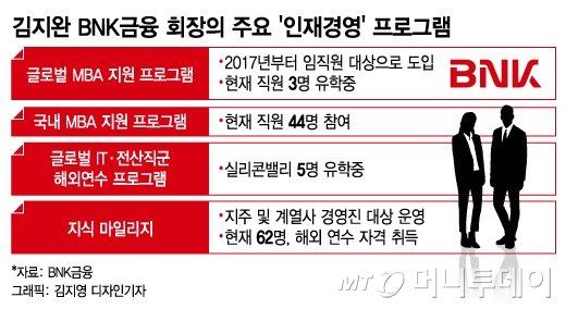 김지완 회장...해외 MBA 연수도입 등 인재에 전력투구