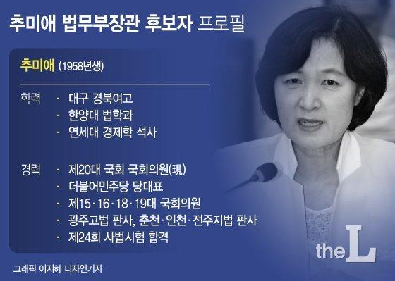 추미애 법무부 장관 후보자 프로필./그래픽=이지혜 디자인기자