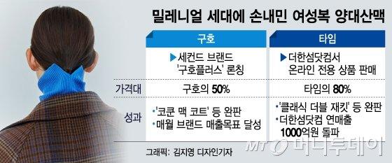 그래픽=김지영 디자인기자