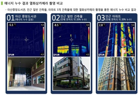 열화상카메라로 아산중앙도서관과 인근 건축물을 촬영한 모습/사진= 아산시