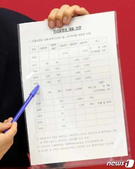 '정권실세 우리들병원 특혜의혹 제기' 신혜선씨 내일 기자회견