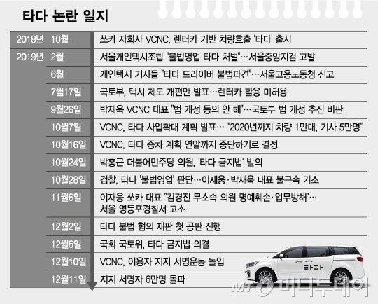 """""""벼랑 끝 기댈 곳은 민심""""… 타다 """"이용자 나서달라"""" 여론전"""