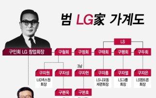 구자경 LG 명예회장 별세