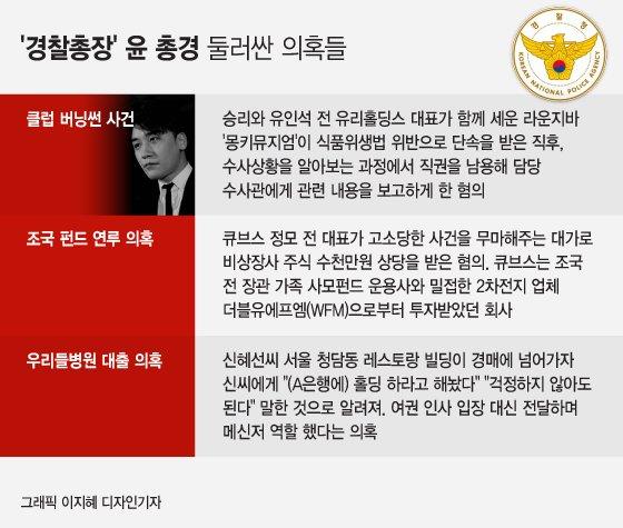 '버닝썬 경찰총장'에서 '조국·우리들병원'까지…윤 총경은 누구