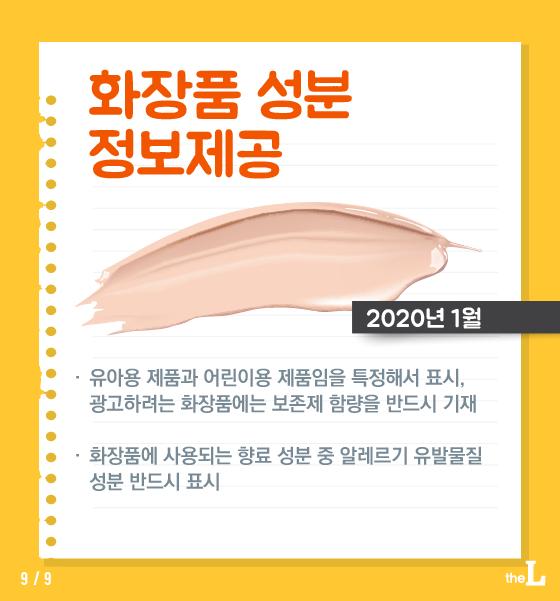 [카드뉴스] 2020년 '이것'이 바뀐다