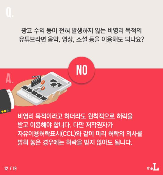 [카드뉴스] 너도나도 유튜버, 유튜버라면 지켜야 할 저작권