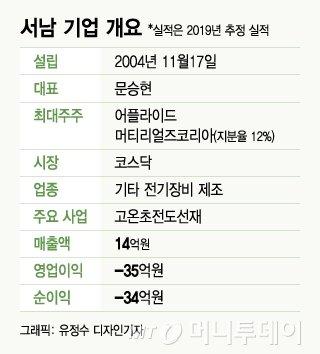 적자 회사 서남, 몸값 670억 책정..초전도케이블 수혜 기대