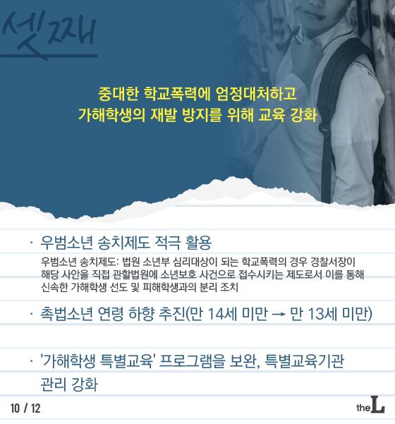 [카드뉴스] 촉법소년 기준 낮아지나