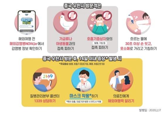 우한 폐렴 감염 예방수칙/사진=질병관리본부