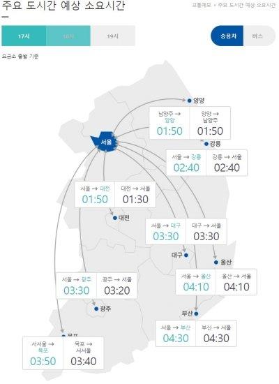24일 오후 5시 서울요금소 출발 기준 승용차의 고속도로 주요도시간 예상 소요시간/사진= 한국도로공사