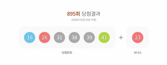 '로또 1등' 당첨금 19억2807만원…행운의 12명은?(상보)