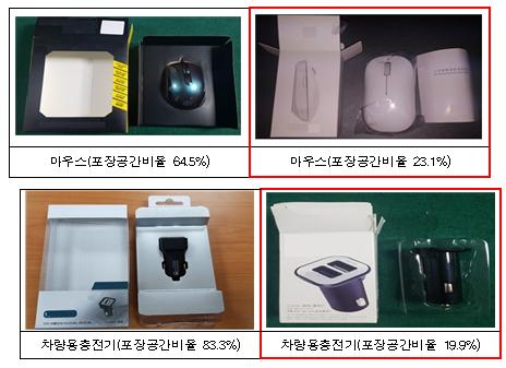 대형마트 '1+1·묶음상품' 과대포장 금지