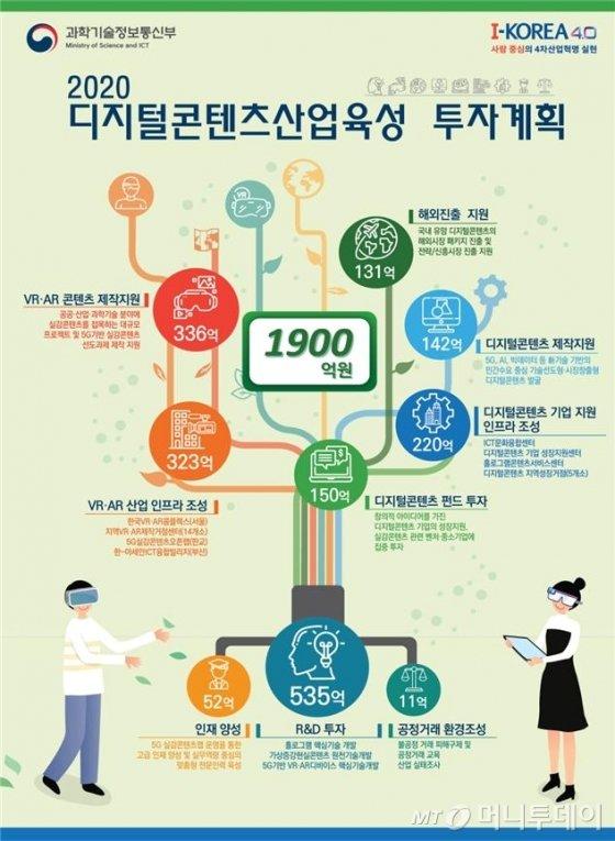 서울 상암에 亞최대 '실감콘텐츠 스튜디오' 문연다