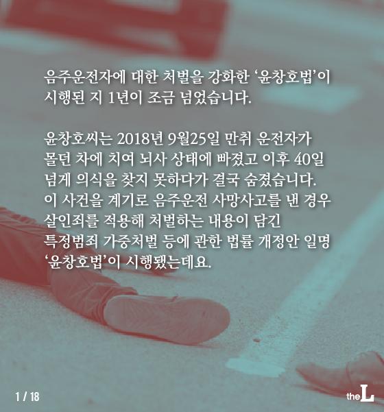 [카드뉴스] 스타들의 음주운전