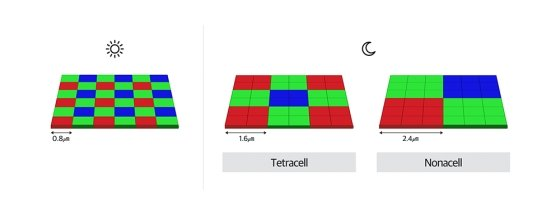노나셀 구현 방식 /사진=삼성전자